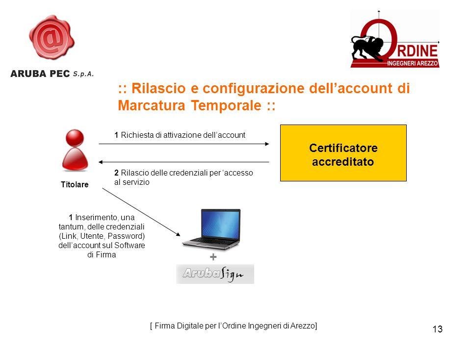13 :: Rilascio e configurazione dellaccount di Marcatura Temporale :: 1 Richiesta di attivazione dellaccount Certificatore accreditato Titolare 2 Rilascio delle credenziali per accesso al servizio + 1 Inserimento, una tantum, delle credenziali (Link, Utente, Password) dellaccount sul Software di Firma [ Firma Digitale per lOrdine Ingegneri di Arezzo]