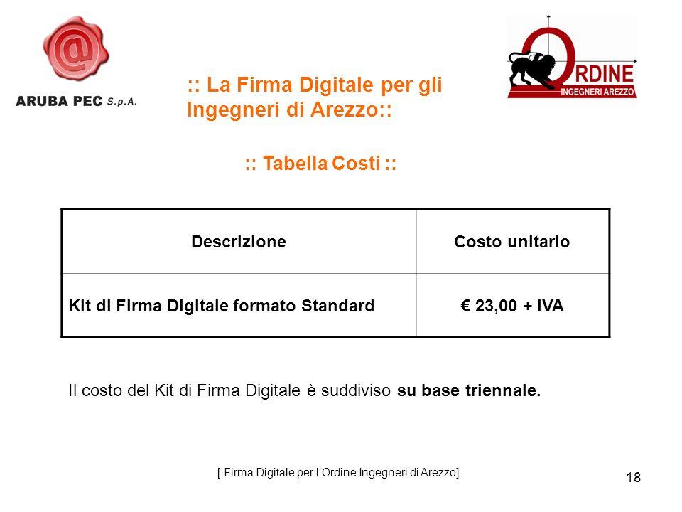 18 DescrizioneCosto unitario Kit di Firma Digitale formato Standard 23,00 + IVA :: Tabella Costi :: [ Firma Digitale per lOrdine Ingegneri di Arezzo] :: La Firma Digitale per gli Ingegneri di Arezzo:: Il costo del Kit di Firma Digitale è suddiviso su base triennale.