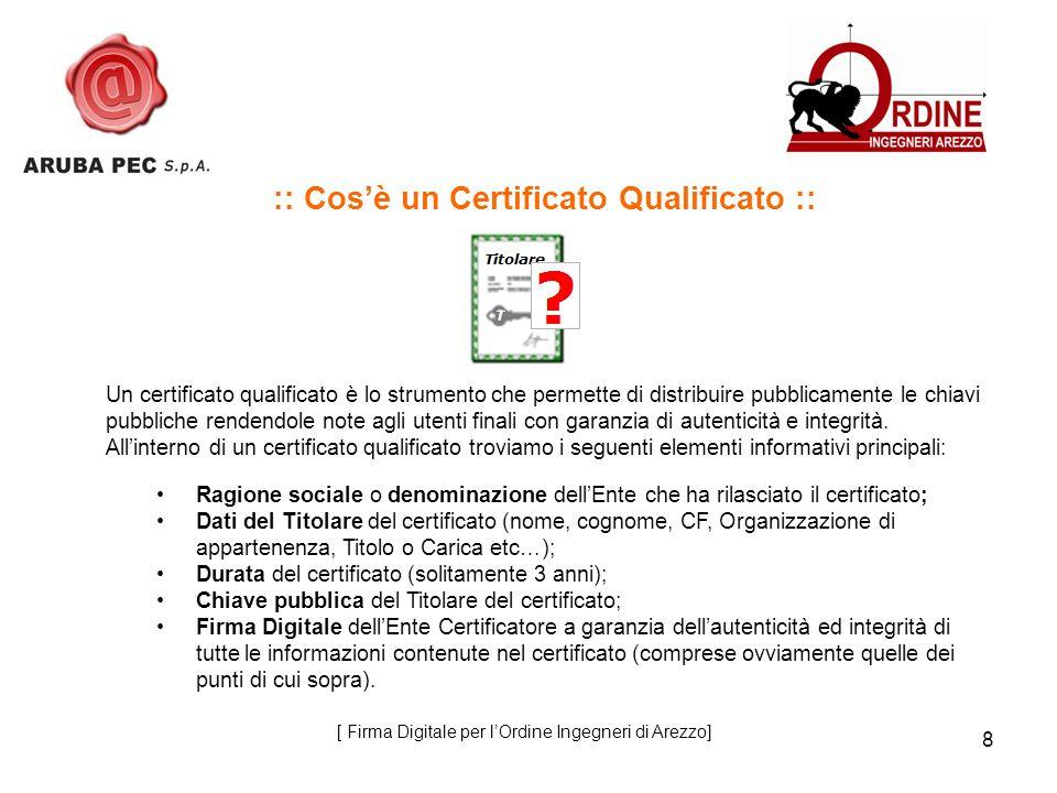 8 :: Cosè un Certificato Qualificato :: Un certificato qualificato è lo strumento che permette di distribuire pubblicamente le chiavi pubbliche rendendole note agli utenti finali con garanzia di autenticità e integrità.