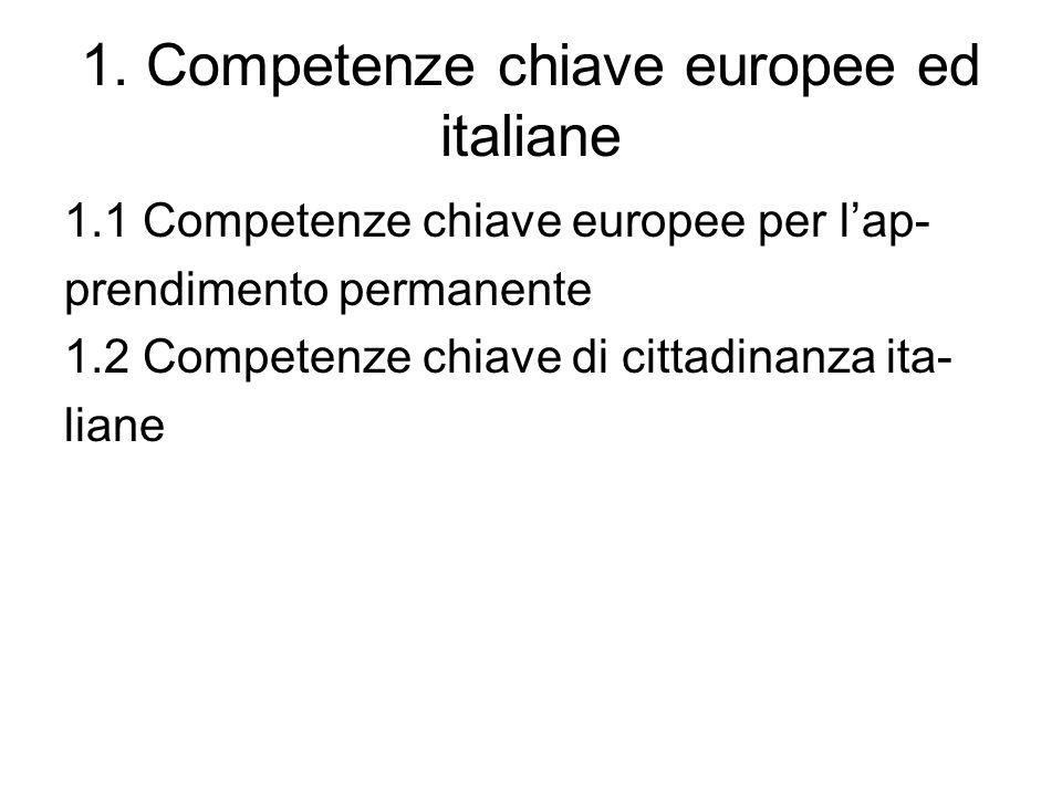 1. Competenze chiave europee ed italiane 1.1 Competenze chiave europee per lap- prendimento permanente 1.2 Competenze chiave di cittadinanza ita- lian