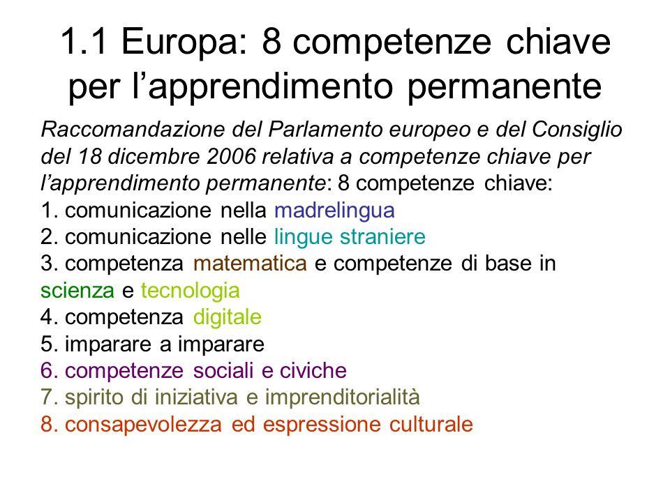 1.1 Europa: 8 competenze chiave per lapprendimento permanente Raccomandazione del Parlamento europeo e del Consiglio del 18 dicembre 2006 relativa a c