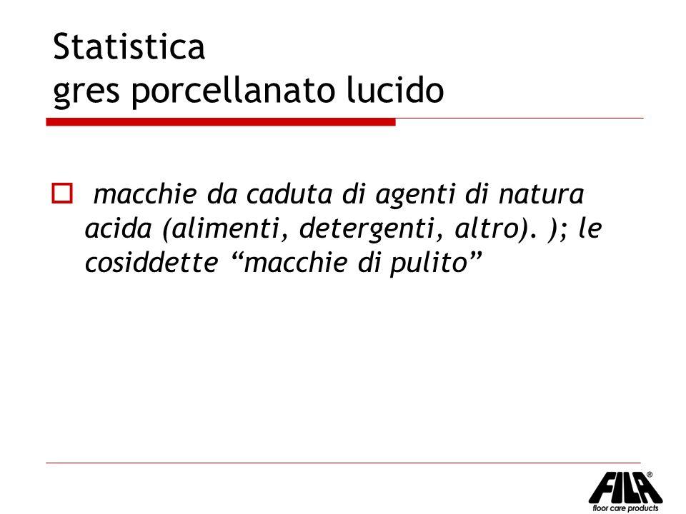 Statistica gres porcellanato lucido macchie da caduta di agenti di natura acida (alimenti, detergenti, altro). ); le cosiddette macchie di pulito