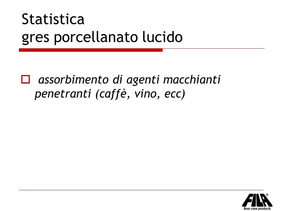 Statistica gres porcellanato lucido assorbimento di agenti macchianti penetranti (caffè, vino, ecc)