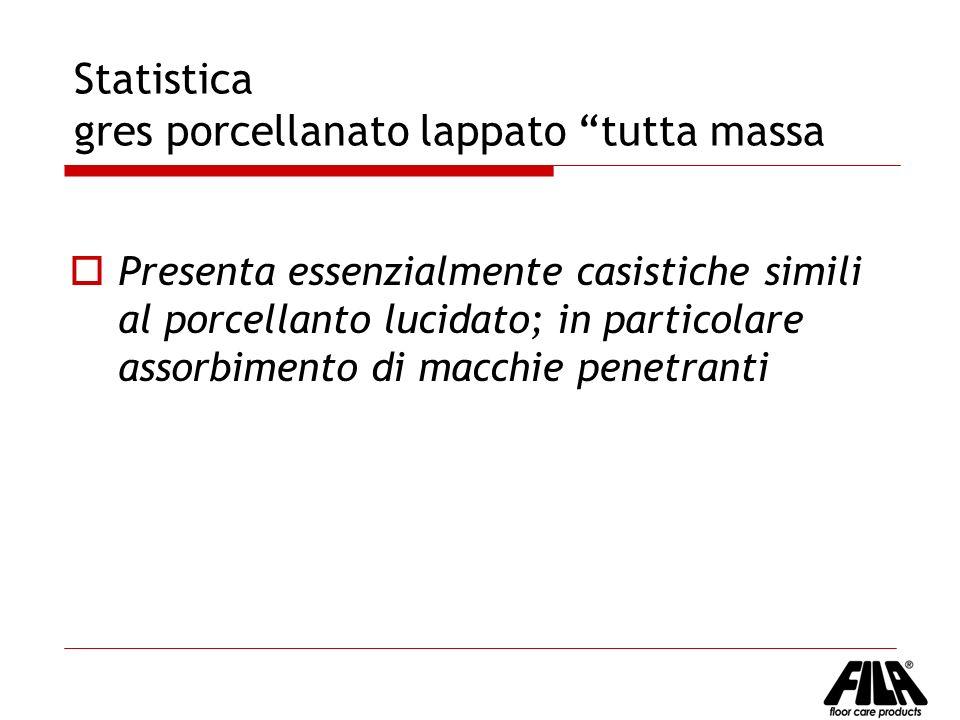Statistica gres porcellanato lappato tutta massa Presenta essenzialmente casistiche simili al porcellanto lucidato; in particolare assorbimento di mac