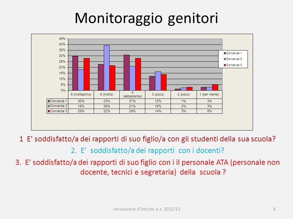 Monitoraggio genitori 1 E soddisfatto/a dei rapporti di suo figlio/a con gli studenti della sua scuola.