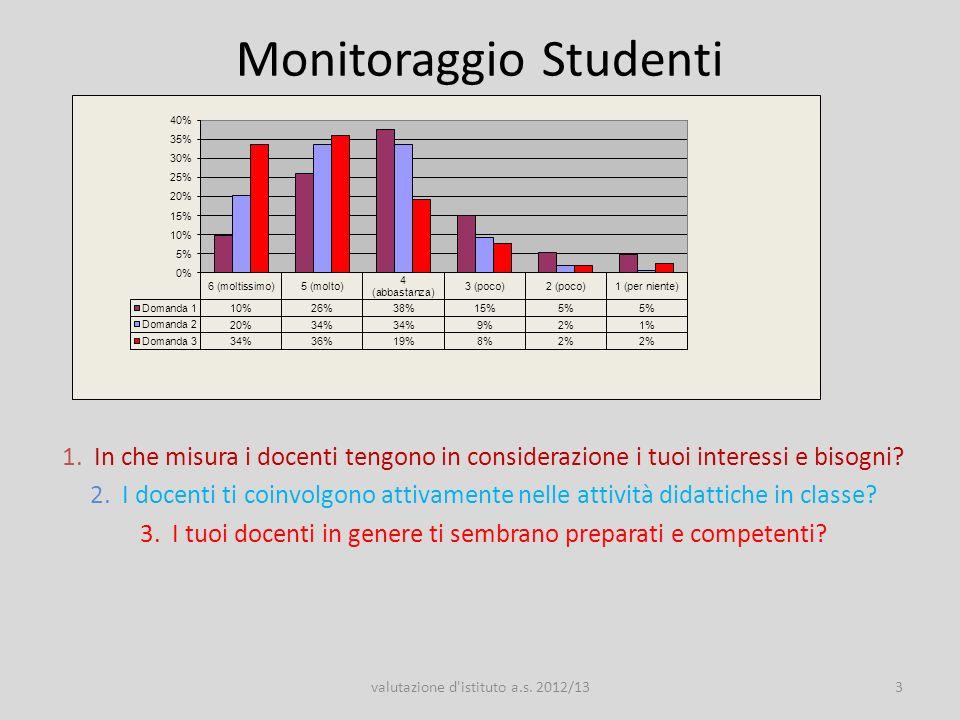 Monitoraggio studenti 1.