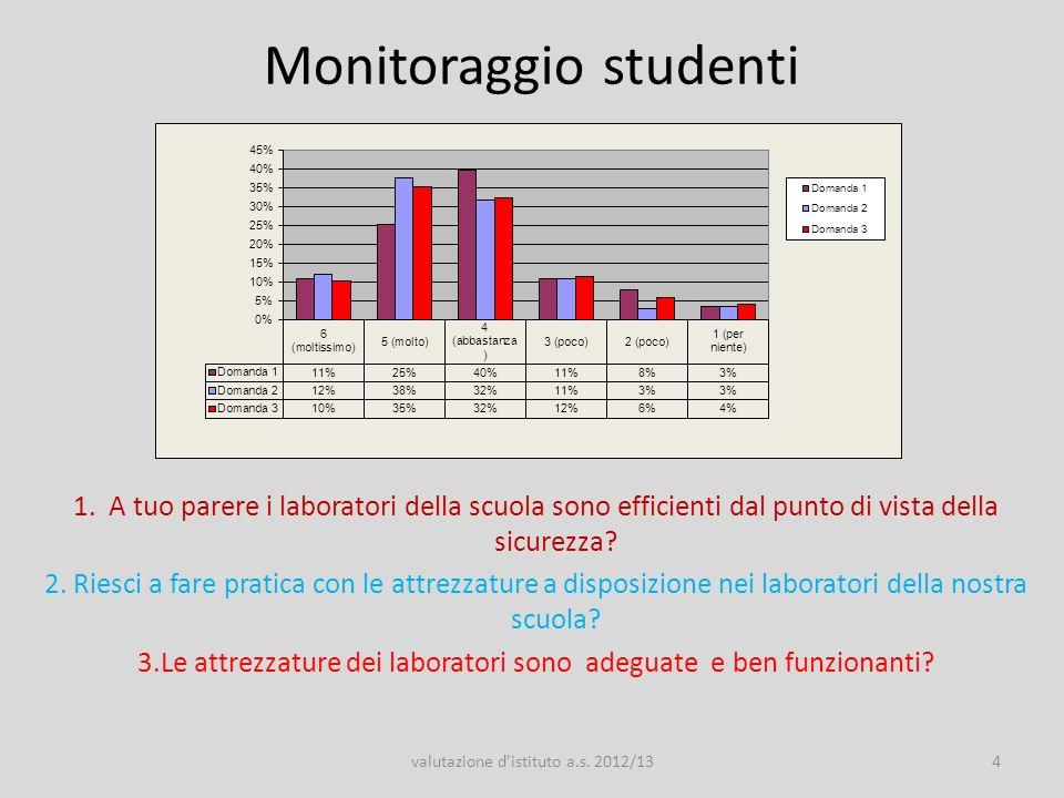 Monitoraggio studenti 1 Ti ritieni soddisfatto/a dei rapporti con gli studenti della tua classe.