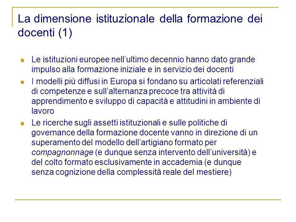 La dimensione istituzionale della formazione dei docenti (1) Le istituzioni europee nellultimo decennio hanno dato grande impulso alla formazione iniz