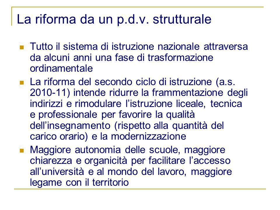La riforma da un p.d.v. strutturale Tutto il sistema di istruzione nazionale attraversa da alcuni anni una fase di trasformazione ordinamentale La rif
