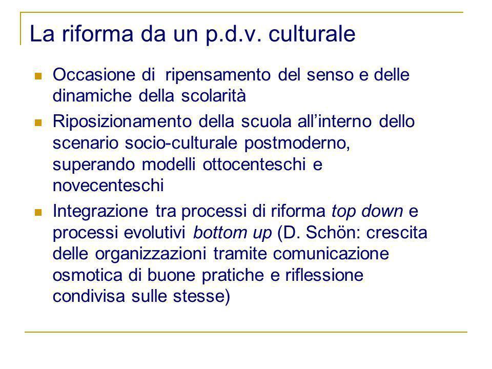 La riforma da un p.d.v. culturale Occasione di ripensamento del senso e delle dinamiche della scolarità Riposizionamento della scuola allinterno dello