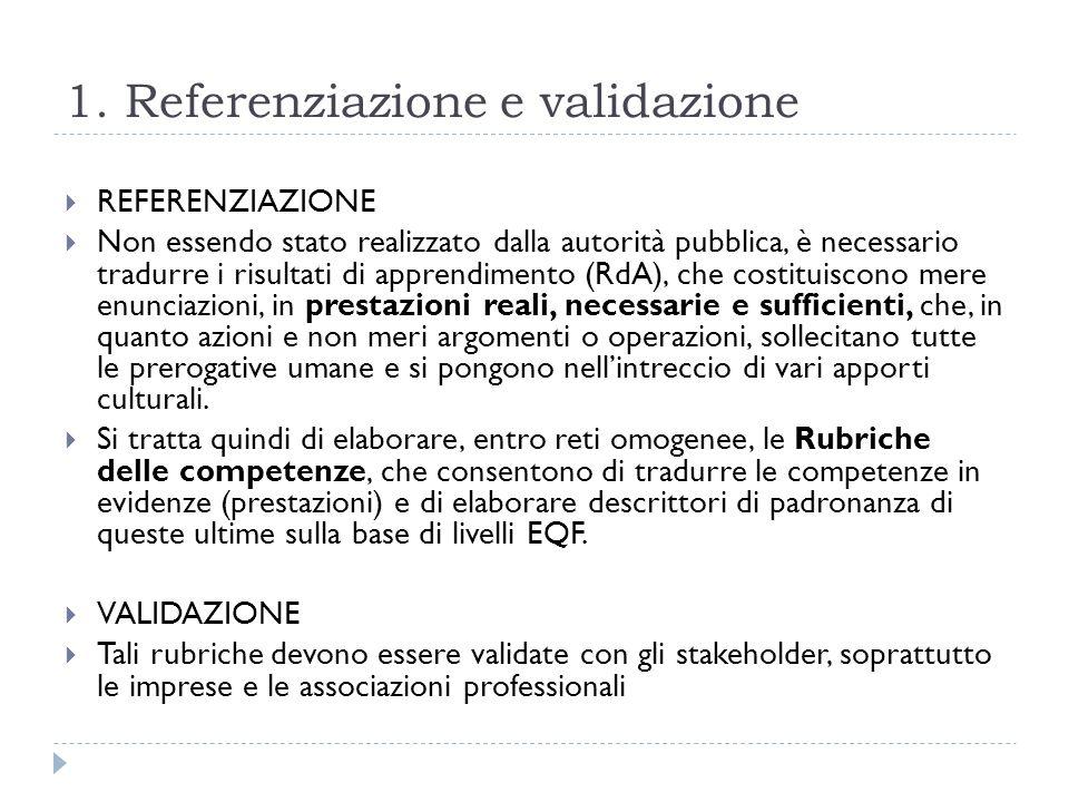 1. Referenziazione e validazione REFERENZIAZIONE Non essendo stato realizzato dalla autorità pubblica, è necessario tradurre i risultati di apprendime