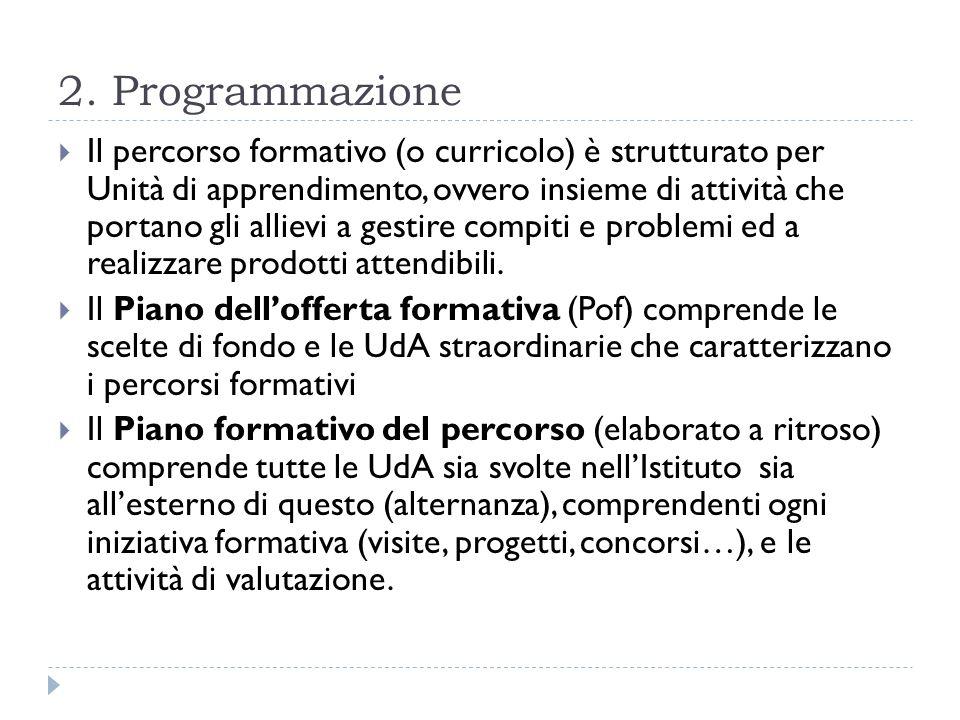 2. Programmazione Il percorso formativo (o curricolo) è strutturato per Unità di apprendimento, ovvero insieme di attività che portano gli allievi a g