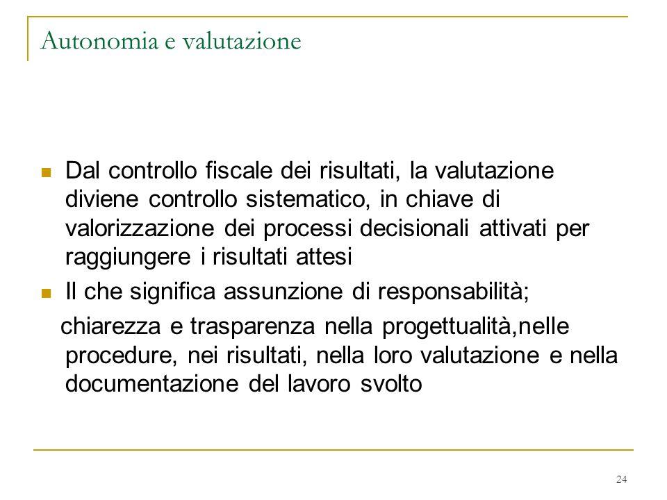 24 Autonomia e valutazione Dal controllo fiscale dei risultati, la valutazione diviene controllo sistematico, in chiave di valorizzazione dei processi