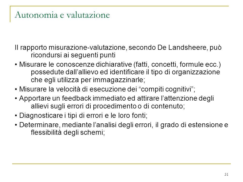 31 Autonomia e valutazione Il rapporto misurazione-valutazione, secondo De Landsheere, può ricondursi ai seguenti punti Misurare le conoscenze dichiar
