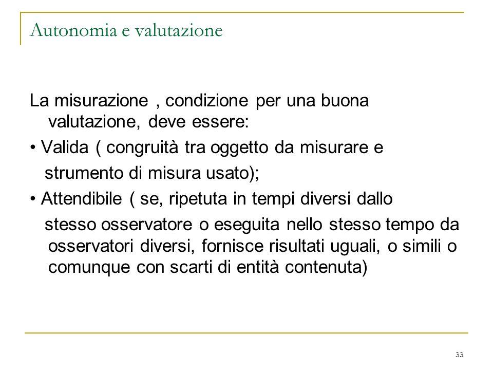 33 Autonomia e valutazione La misurazione, condizione per una buona valutazione, deve essere: Valida ( congruità tra oggetto da misurare e strumento d