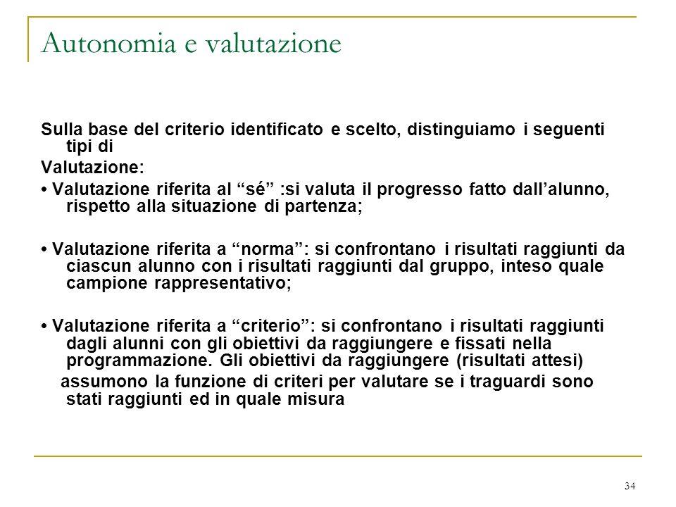 34 Autonomia e valutazione Sulla base del criterio identificato e scelto, distinguiamo i seguenti tipi di Valutazione: Valutazione riferita al sé :si