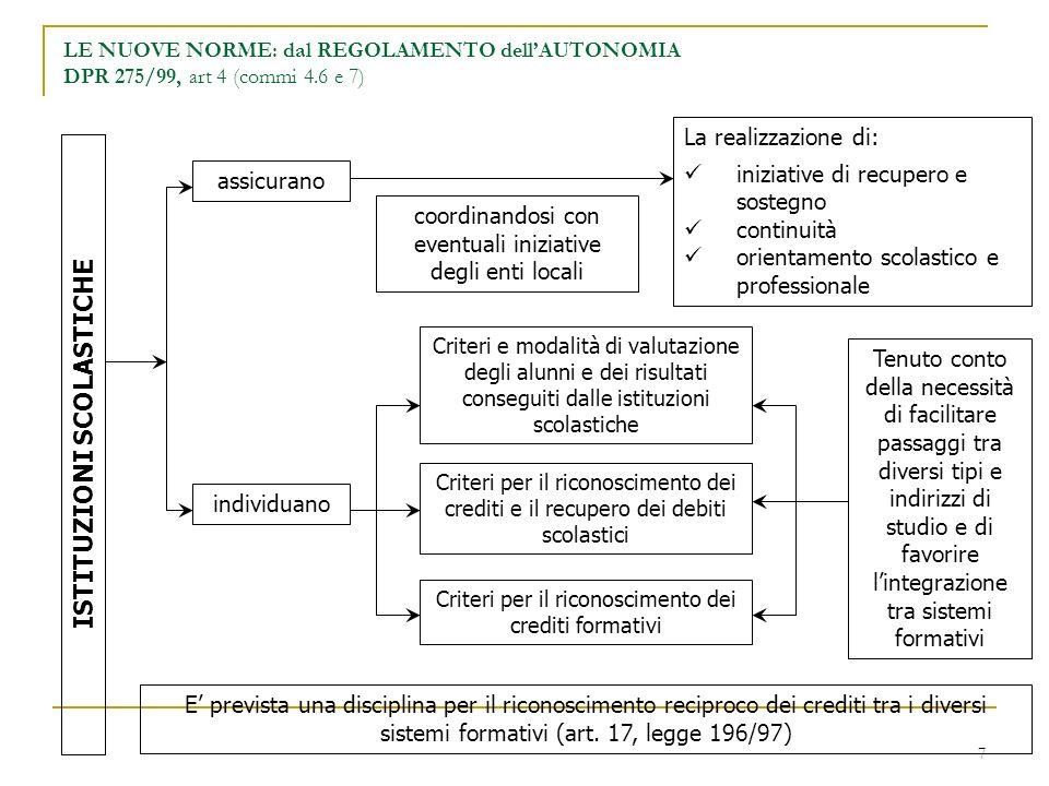 7 LE NUOVE NORME: dal REGOLAMENTO dellAUTONOMIA DPR 275/99, art 4 (commi 4.6 e 7) ISTITUZIONI SCOLASTICHE assicurano individuano coordinandosi con eve