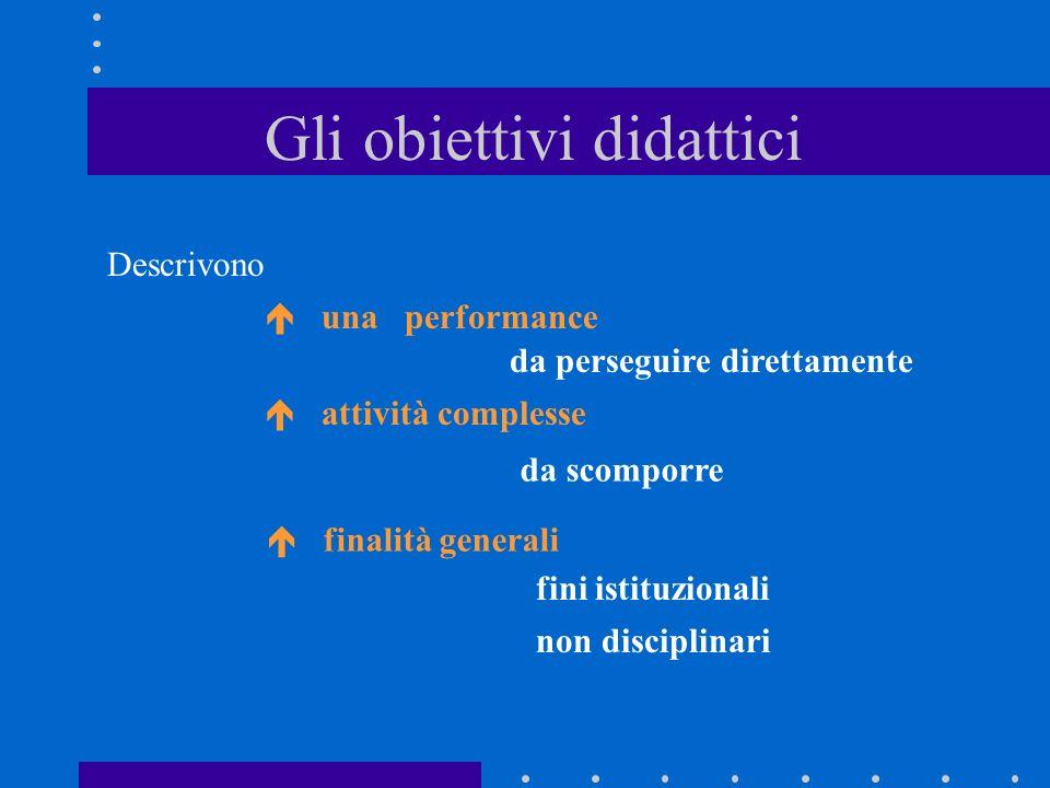 La progettazione del curricolo Definizione degli obiettivi Analisi della situazione di partenza Pianificazione didattica Valutazione Analisi della sit