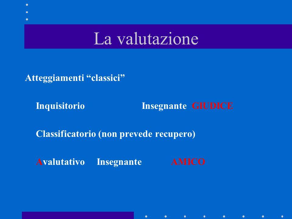 La valutazione In ingresso Sul processo di apprendimento (FORMATIVA) Sul prodotto, sul profitto (SOMMATIVA) Sulla qualità dellistruzione (di ISTITUTO,