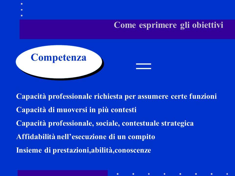 Come esprimere gli obiettivi ABILITA = / Comportamentali / Comportamentali/cognitivi / Cognitivi 2 disciplinari 2 trasversali