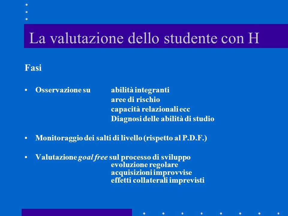 La valutazione dello studente con H La valutazione come asse di monitoraggio dell'integrazione ( in ingresso- in itinere- per la classificazione) 1..