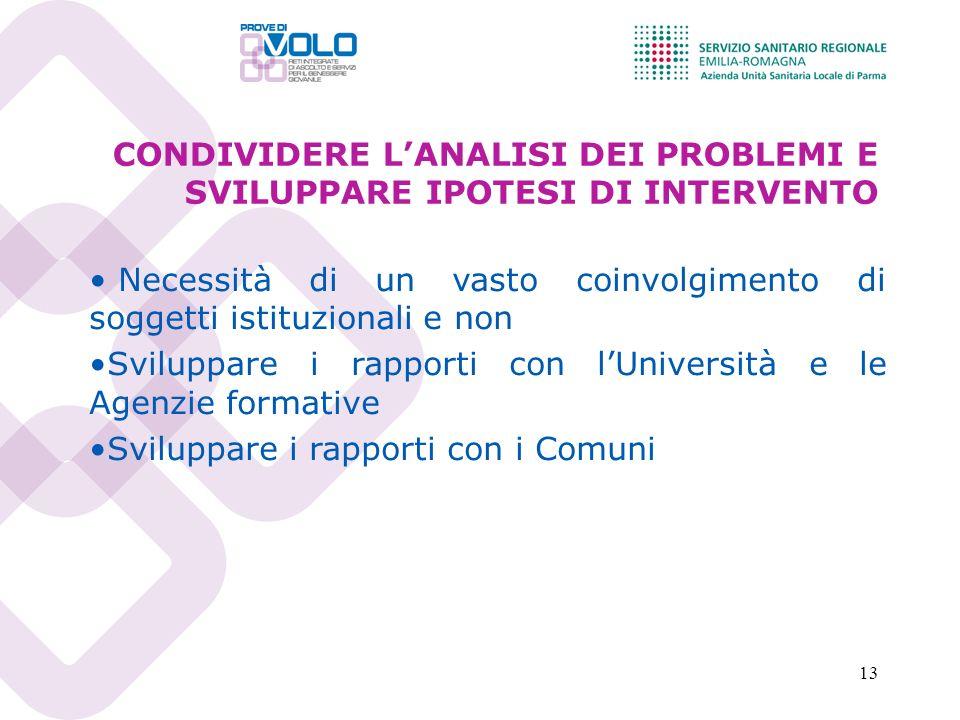 13 CONDIVIDERE LANALISI DEI PROBLEMI E SVILUPPARE IPOTESI DI INTERVENTO Necessità di un vasto coinvolgimento di soggetti istituzionali e non Sviluppar