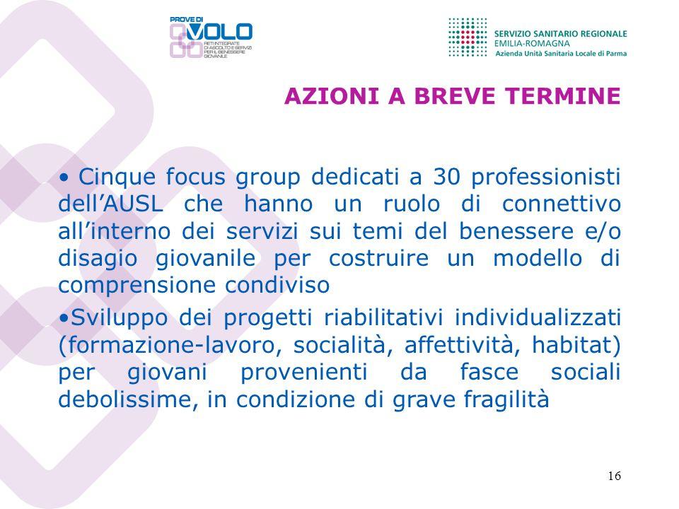 16 AZIONI A BREVE TERMINE Cinque focus group dedicati a 30 professionisti dellAUSL che hanno un ruolo di connettivo allinterno dei servizi sui temi de