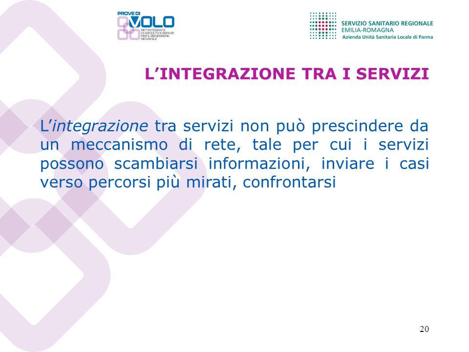 20 LINTEGRAZIONE TRA I SERVIZI Lintegrazione tra servizi non può prescindere da un meccanismo di rete, tale per cui i servizi possono scambiarsi infor
