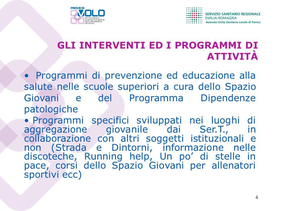 4 Programmi di prevenzione ed educazione alla salute nelle scuole superiori a cura dello Spazio Giovani e del Programma Dipendenze patologiche Program