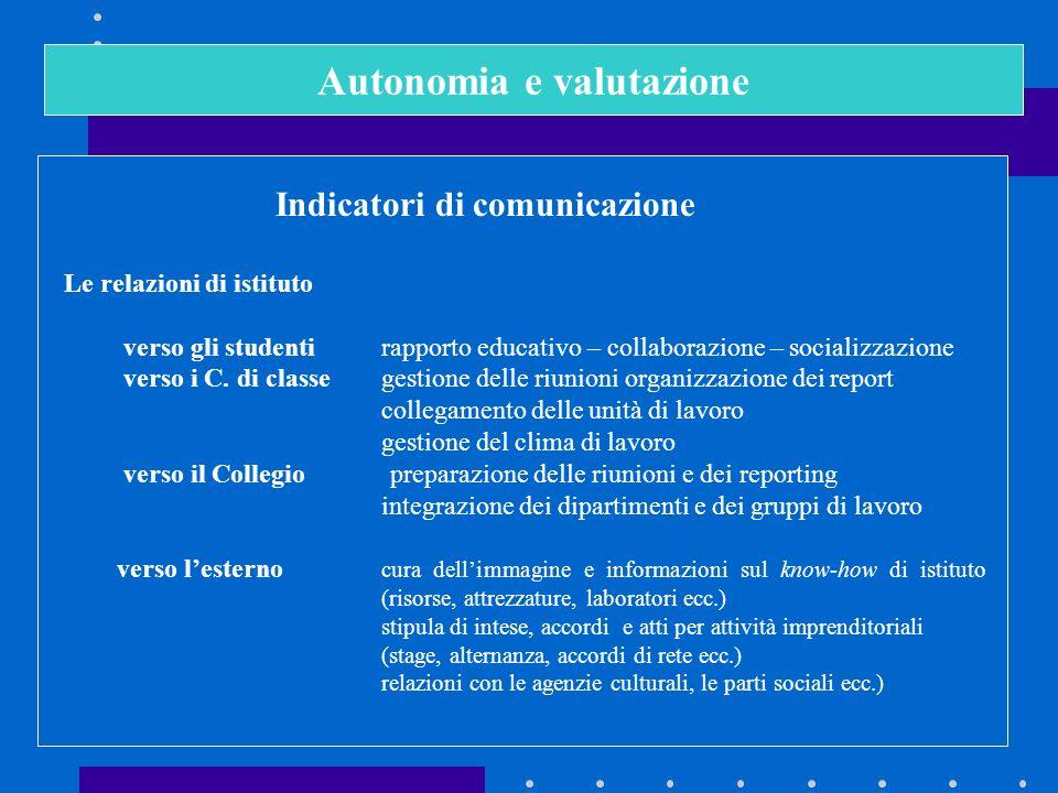 Indicatori di comunicazione Le relazioni di istituto verso gli studentirapporto educativo – collaborazione – socializzazione verso i C.