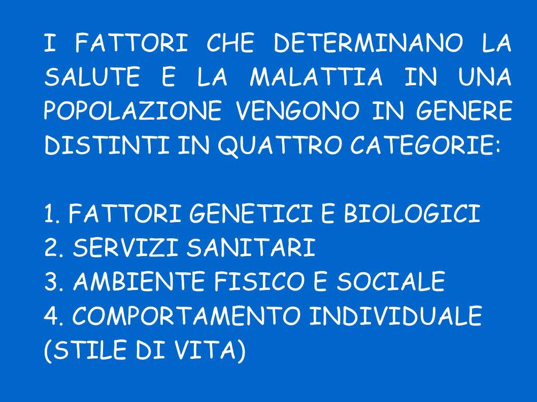 I FATTORI CHE DETERMINANO LA SALUTE E LA MALATTIA IN UNA POPOLAZIONE VENGONO IN GENERE DISTINTI IN QUATTRO CATEGORIE: 1.
