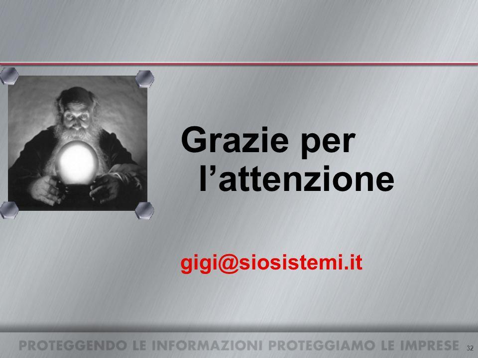 32 Grazie per lattenzione gigi@siosistemi.it