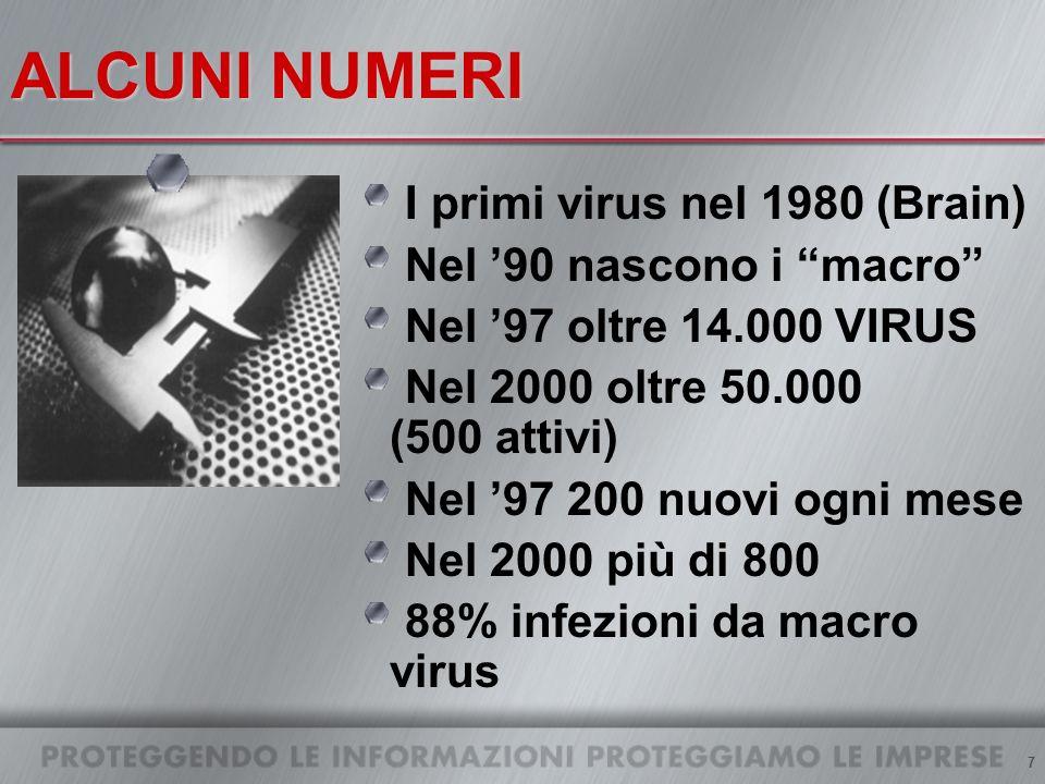 7 ALCUNI NUMERI I primi virus nel 1980 (Brain) Nel 90 nascono i macro Nel 97 oltre 14.000 VIRUS Nel 2000 oltre 50.000 (500 attivi) Nel 97 200 nuovi ogni mese Nel 2000 più di 800 88% infezioni da macro virus