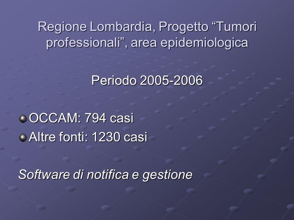 Regione Lombardia, Progetto Tumori professionali, area epidemiologica Periodo 2005-2006 OCCAM: 794 casi Altre fonti: 1230 casi Software di notifica e