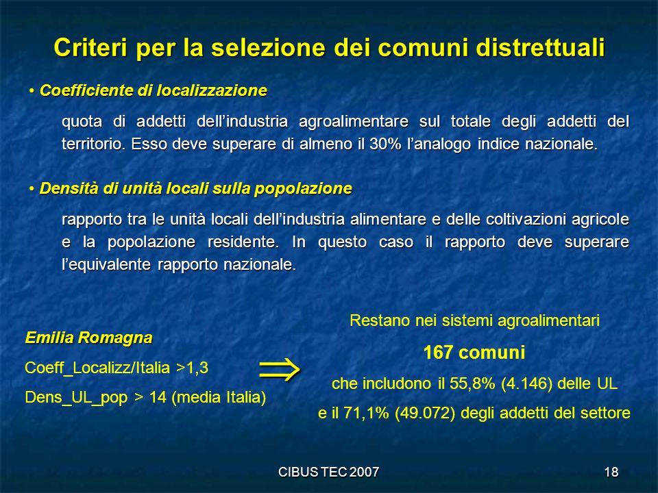 CIBUS TEC 200718 Criteri per la selezione dei comuni distrettuali Coefficiente di localizzazione Coefficiente di localizzazione quota di addetti dellindustria agroalimentare sul totale degli addetti del territorio.