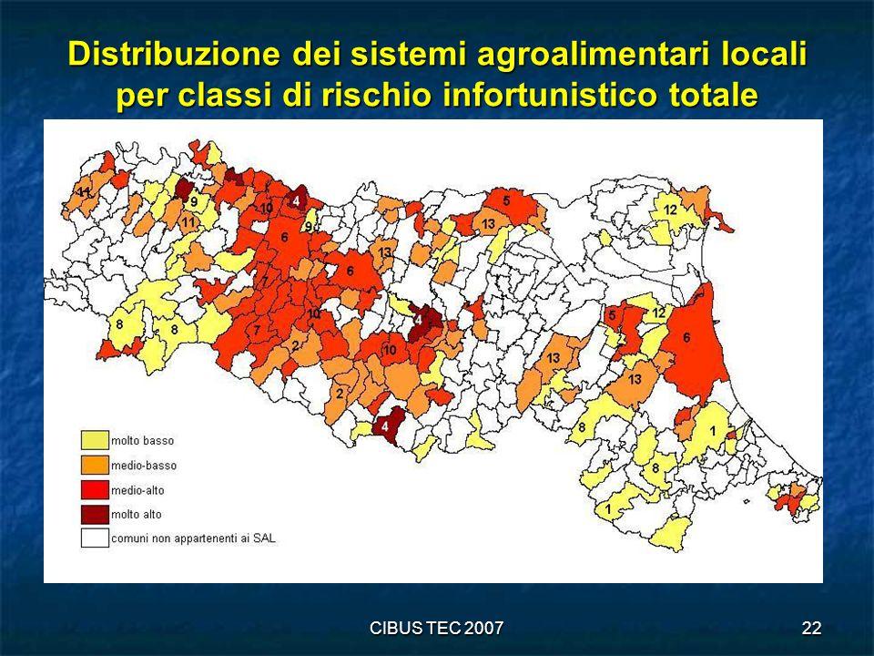 CIBUS TEC 200722 Distribuzione dei sistemi agroalimentari locali per classi di rischio infortunistico totale