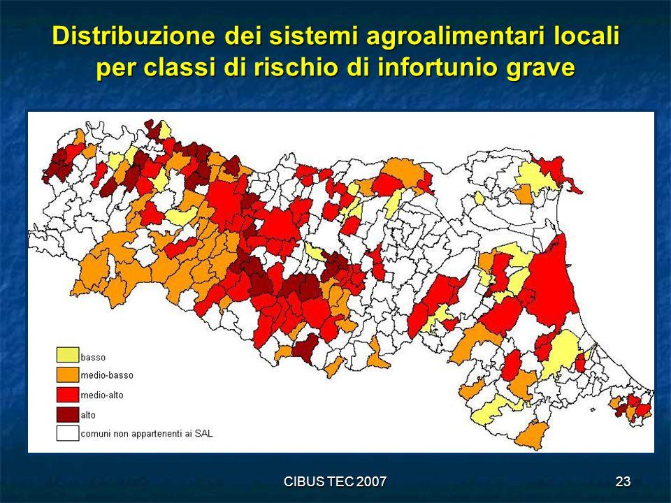 CIBUS TEC 200723 Distribuzione dei sistemi agroalimentari locali per classi di rischio di infortunio grave