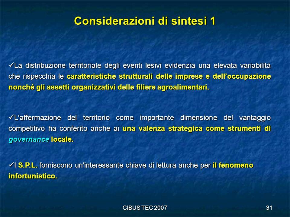 CIBUS TEC 200731 Considerazioni di sintesi 1 La distribuzione territoriale degli eventi lesivi evidenzia una elevata variabilità che rispecchia le caratteristiche strutturali delle imprese e delloccupazione nonché gli assetti organizzativi delle filiere agroalimentari.