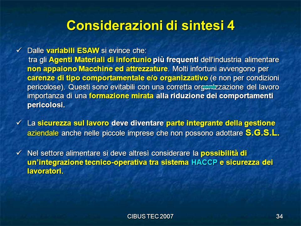 CIBUS TEC 200734 Considerazioni di sintesi 4 Dalle variabili ESAW si evince che: Dalle variabili ESAW si evince che: tra gli Agenti Materiali di infortunio più frequenti dellindustria alimentare non appaiono Macchine ed attrezzature.