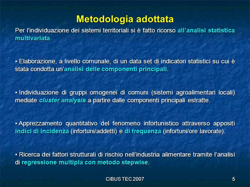 CIBUS TEC 20075 Metodologia adottata Per lindividuazione dei sistemi territoriali si è fatto ricorso allanalisi statistica multivariata.