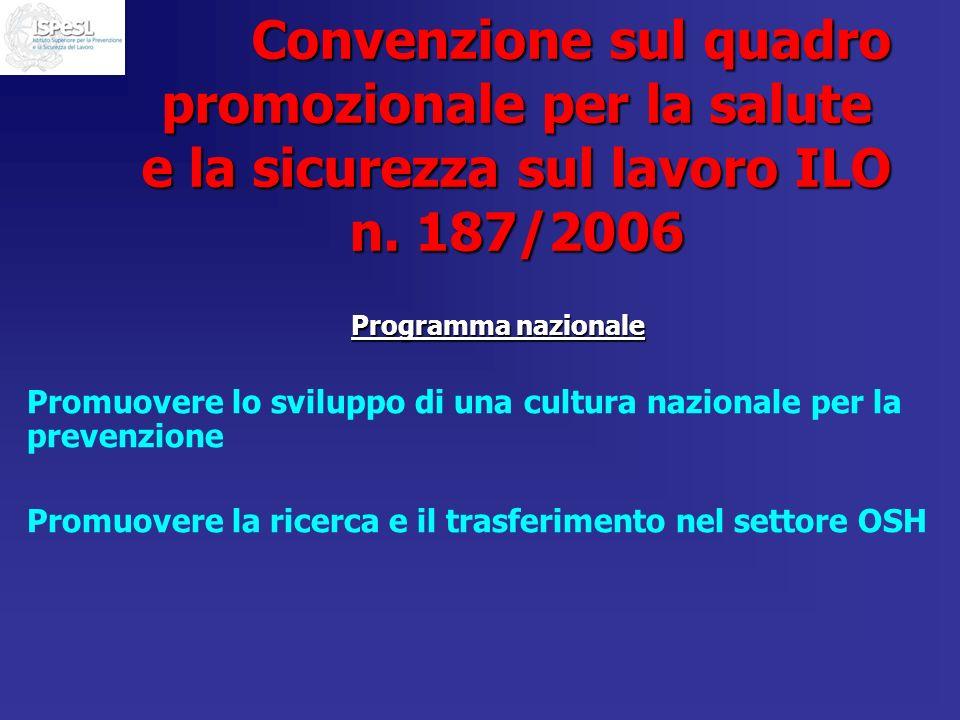 Convenzione sul quadro promozionale per la salute e la sicurezza sul lavoro ILO n. 187/2006 Convenzione sul quadro promozionale per la salute e la sic