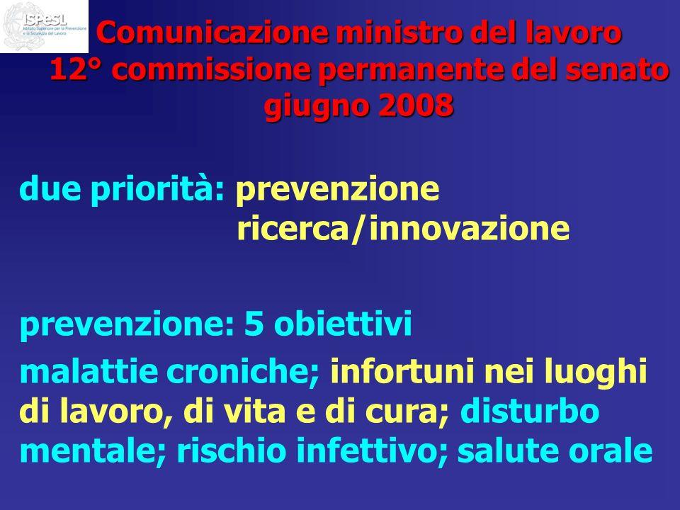 Comunicazione ministro del lavoro 12° commissione permanente del senato giugno 2008 due priorità: prevenzione ricerca/innovazione prevenzione: 5 obiet