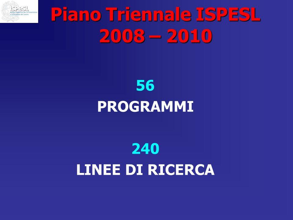 Piano Triennale ISPESL 2008 – 2010 56 PROGRAMMI 240 LINEE DI RICERCA
