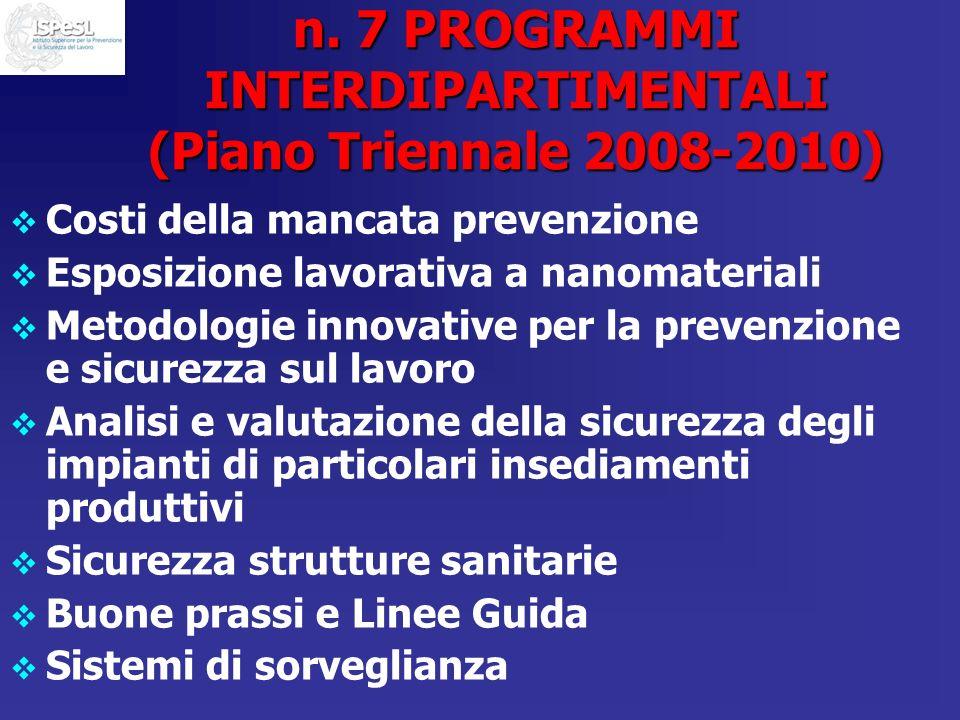 n. 7 PROGRAMMI INTERDIPARTIMENTALI (Piano Triennale 2008-2010) Costi della mancata prevenzione Esposizione lavorativa a nanomateriali Metodologie inno