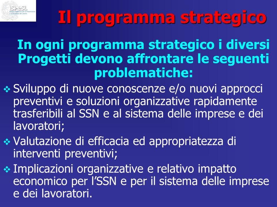 Il programma strategico In ogni programma strategico i diversi Progetti devono affrontare le seguenti problematiche: Sviluppo di nuove conoscenze e/o