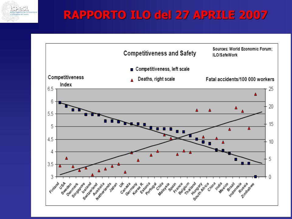 RAPPORTO ILO del 27 APRILE 2007