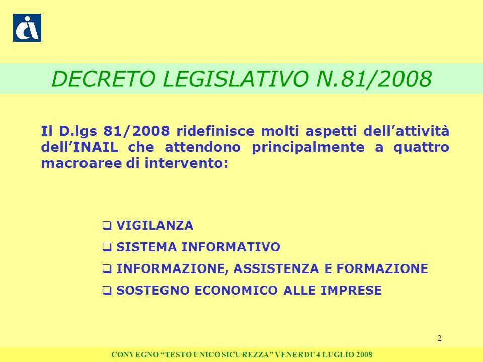 2 DECRETO LEGISLATIVO N.81/2008 VIGILANZA SISTEMA INFORMATIVO INFORMAZIONE, ASSISTENZA E FORMAZIONE SOSTEGNO ECONOMICO ALLE IMPRESE Il D.lgs 81/2008 r