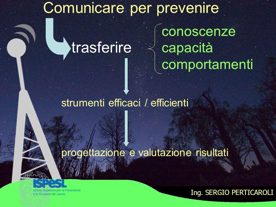 Comunicare per prevenire trasferire conoscenze capacità comportamenti strumenti efficaci / efficienti progettazione e valutazione risultati Ing. SERGI