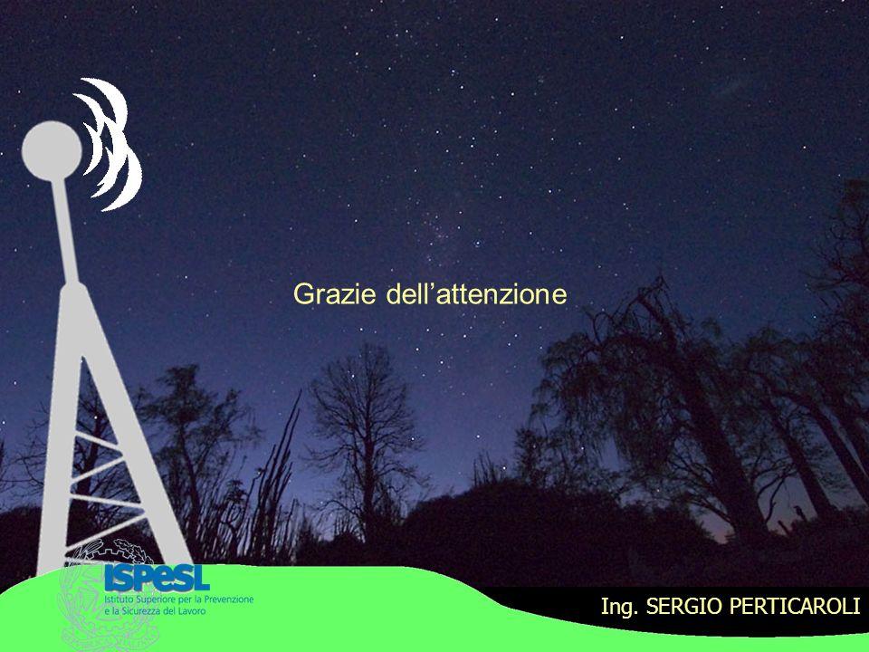 Grazie dellattenzione Ing. SERGIO PERTICAROLI