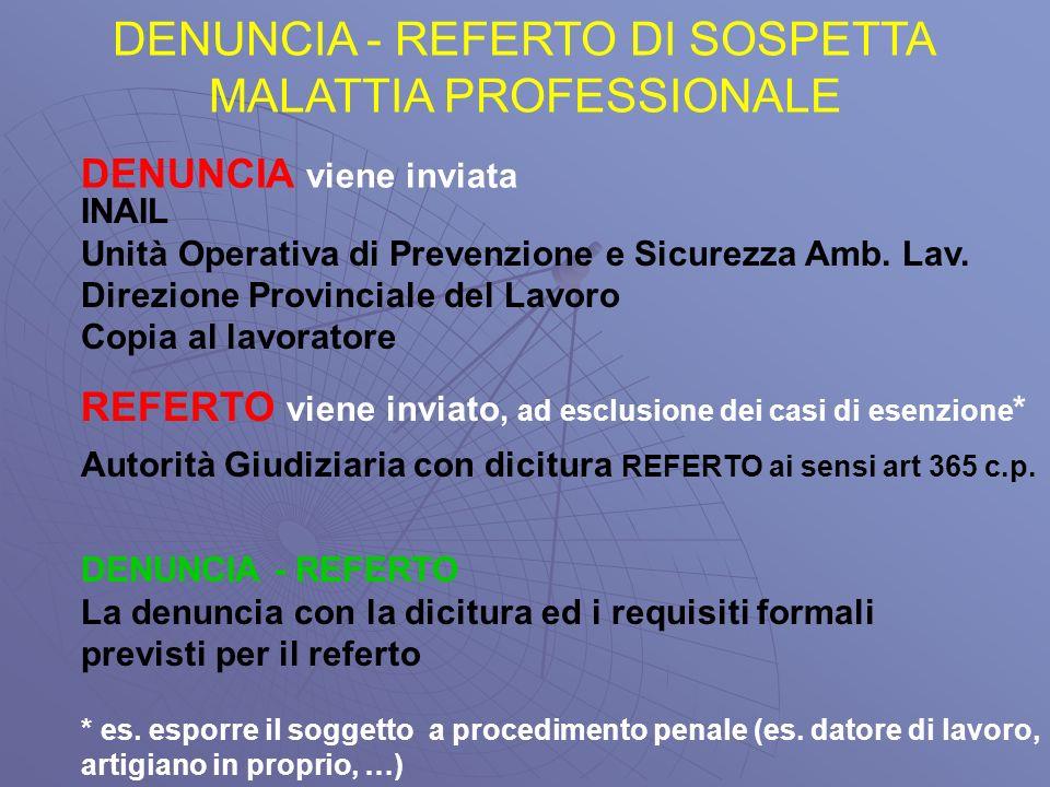 DENUNCIA - REFERTO DI SOSPETTA MALATTIA PROFESSIONALE INAIL Unità Operativa di Prevenzione e Sicurezza Amb.